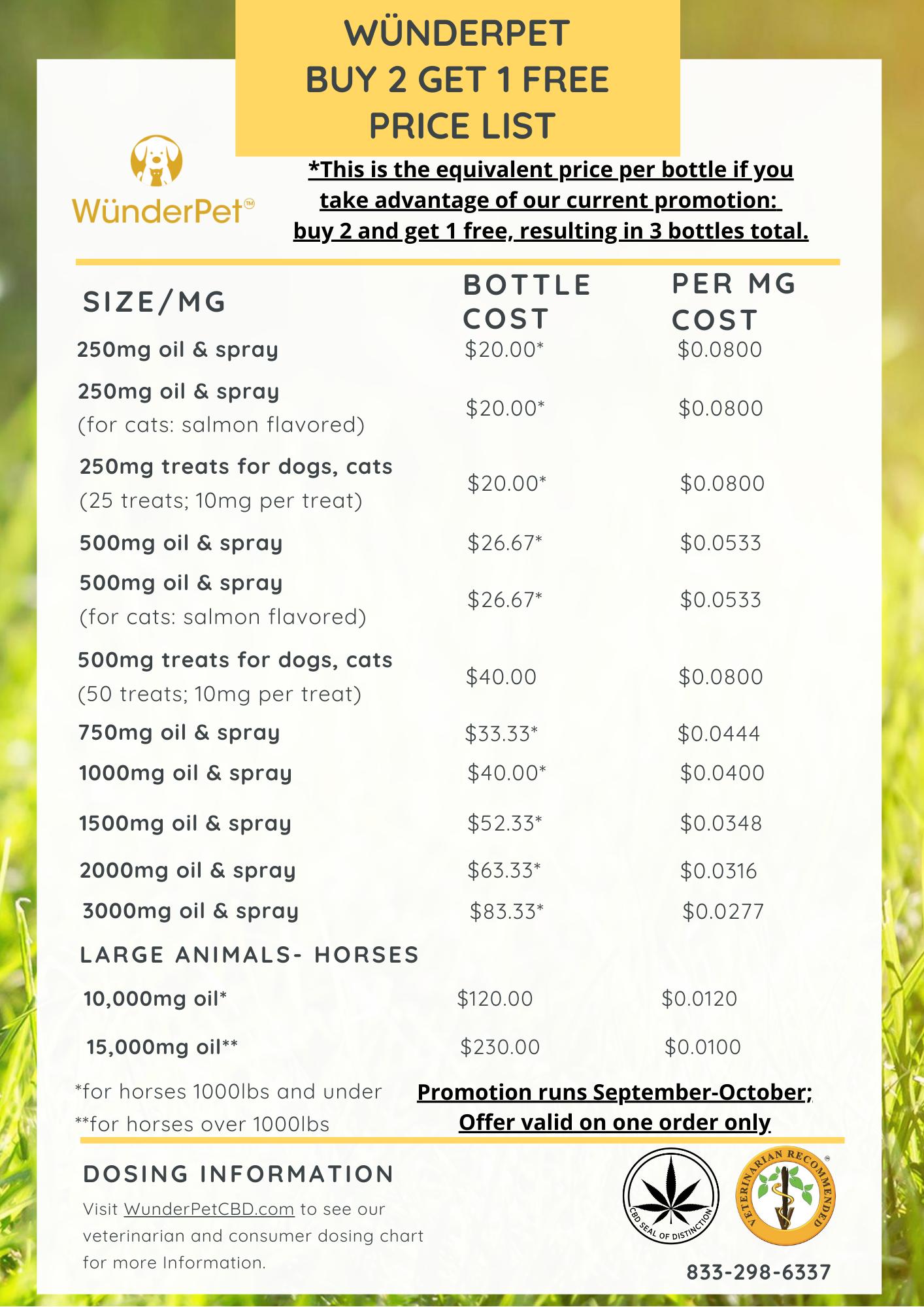 Buy 2, Get 1 Free WünderPet Price List 9.2.20