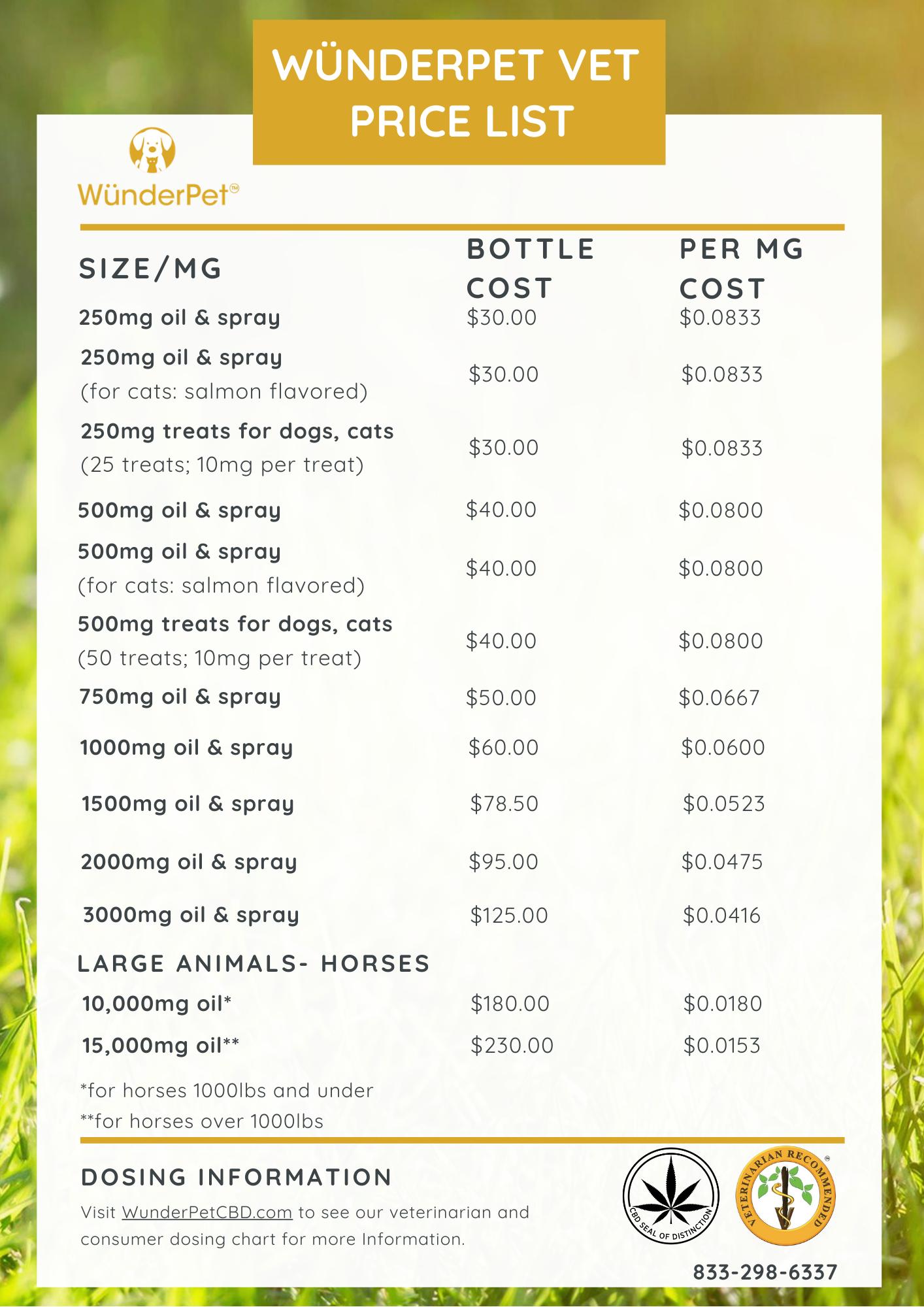 WünderPet Price List 9.2.20